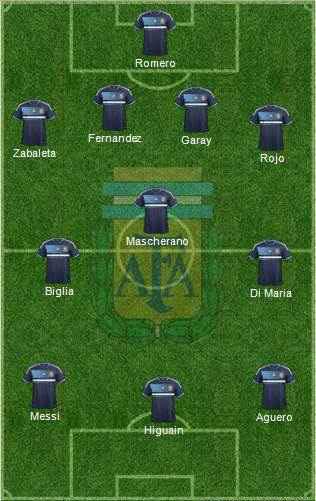 Argentina-team-isdestymas