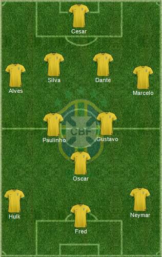 Brazil-team-isdestymas
