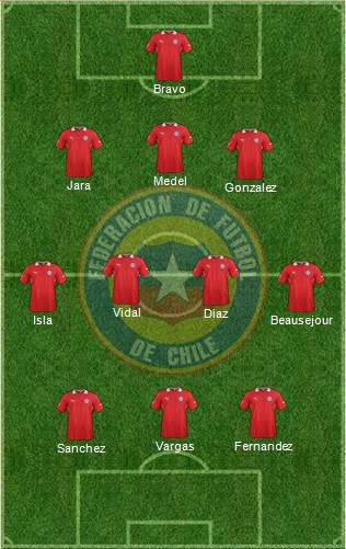 Chile-team-isdestymas