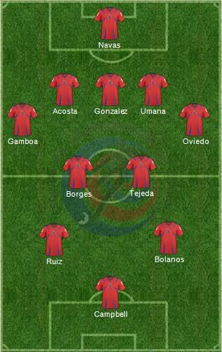 Costa-Rica-team-isdestymas