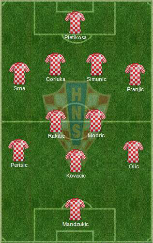 Croatia-team-isdestymas