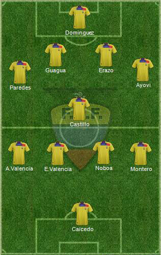 Ecuador-team-isdestymas