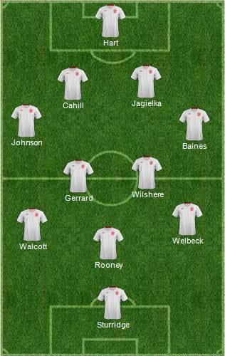 England-team-isdestymas