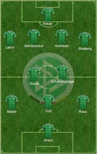 Germany-team-isdestymas