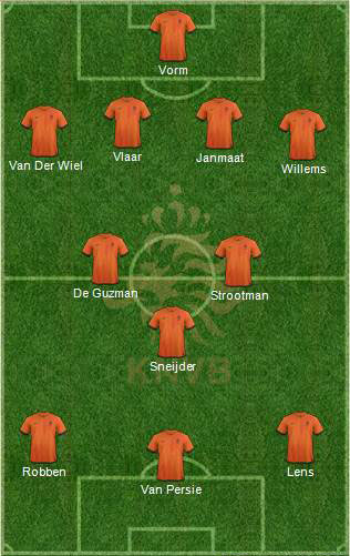 Holland-team-isdestymas