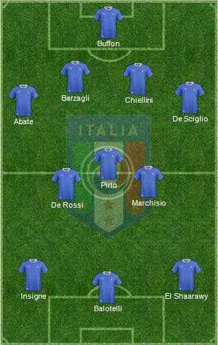 Italy-team-isdestymas