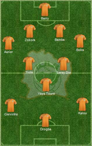 Ivory-Coast-team-isdestymas