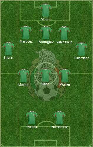 Mexico-team-isdestymas