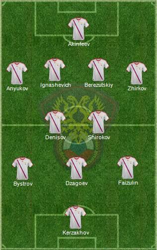 Russia-team-isdestymas