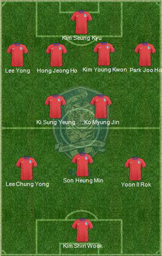 South-Korea-team-isdestymas