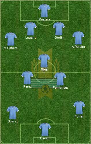 Uruguay-team-isdestymas