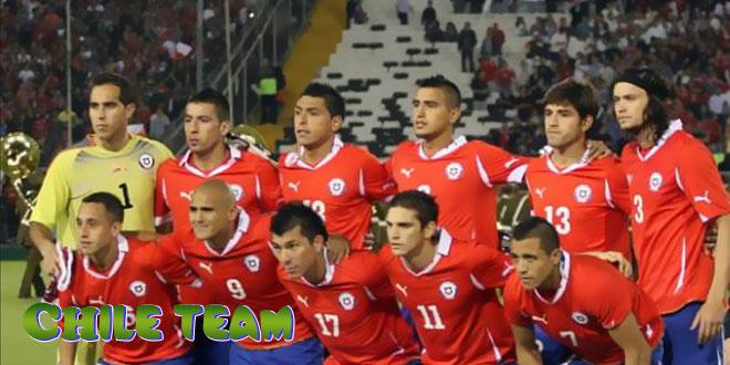 Čilė – Čilės rinktinė, komanda