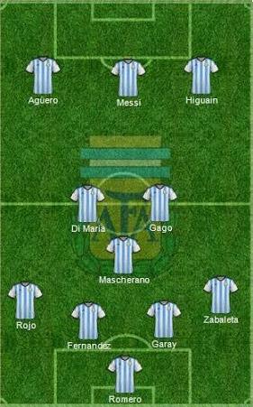 argentina-squad