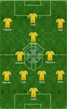 brazil-squad
