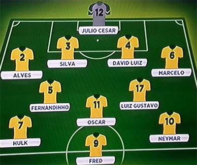 brazilija-squad