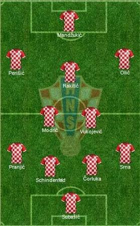 croatia-squad