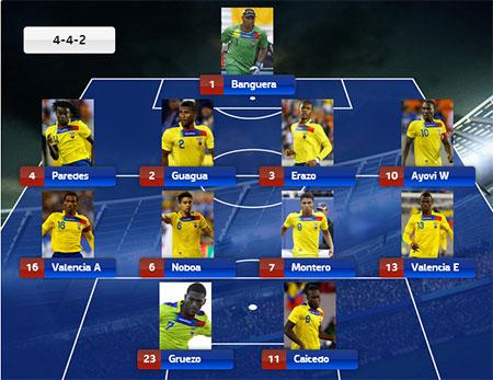 equador-squad