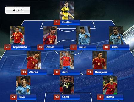 ispanijos-squad