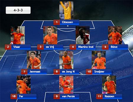 nederland-squad