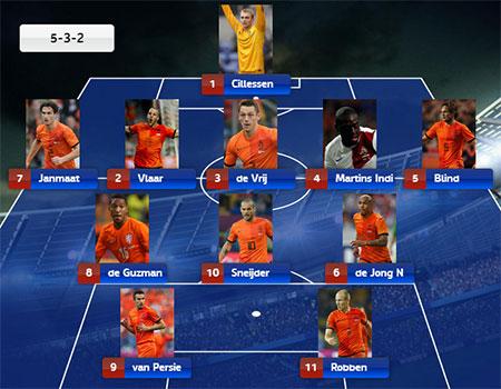 olandija-squad
