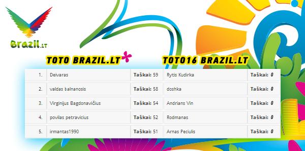 toto-toto-16-brazil